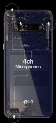 Инсайдерская информация о LG V60 ThinQ.