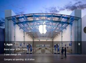 Компания Apple снова удержала звание самого дорого бренда.