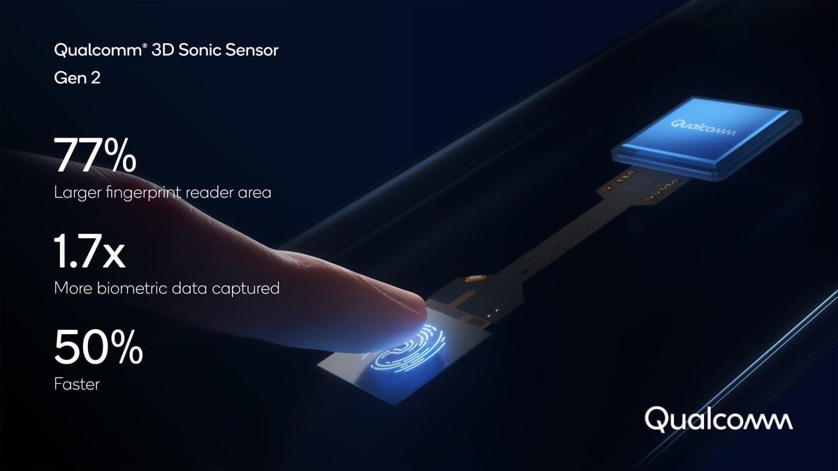 Qualcomm анонсировала новое поколение сканера отпечатков пальцев.