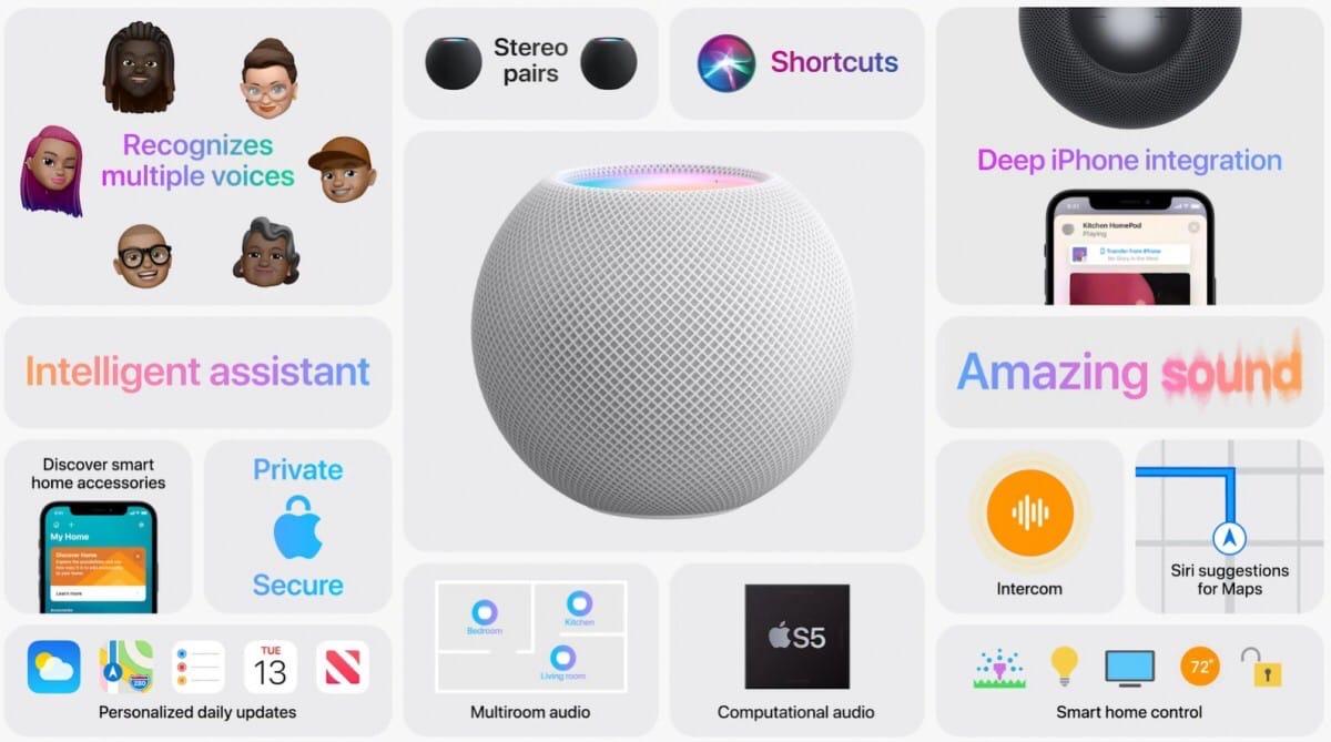 Все анонсы с презентации Apple.