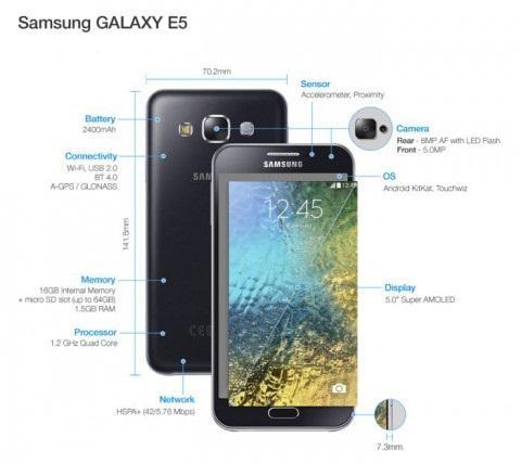 C:Users-DesktopSamsung-Galaxy-E5-tehnicheskie-spetsifikatsii.jpg