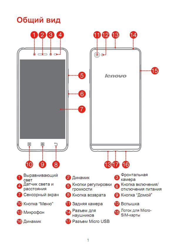 C:Users-DesktopRukovodstvo-pol-zovatelya-Lenovo-S90-Sisley-003.jpg