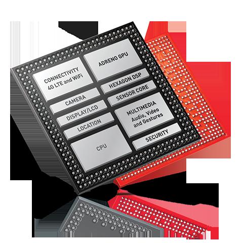 C:Users-DesktopSony-Xperia-M4-Aqua-chipset.png