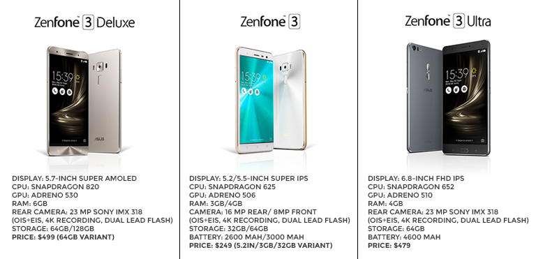 C:Users-DesktopZENFONE-3-ALL-1.png